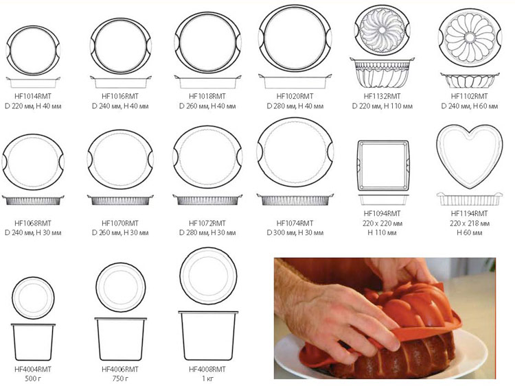 Как сделать формочки для кексов своими руками